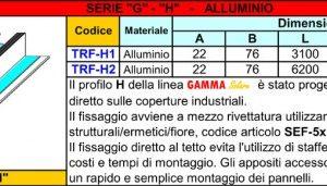2-Profilo Alluminio per lamiera grecata TRF-H1
