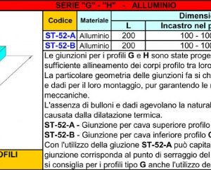3-0019-GIUNZIONE INFERIORE PER PROFILO TIPO G ST-52-B