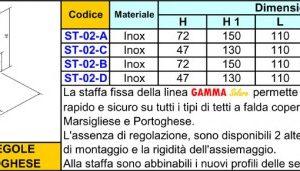 2.1 Staffa per tegola Marsigliese e portoghese ST-02