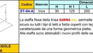 4.1- ST-04-A