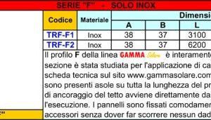 Profilo acciaio Inox TRF-F1
