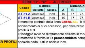 0020-MORSETTO-CENTRALE-PER-PROFILI-G-H
